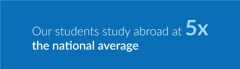 U N E students study abroad at 5 times the national average